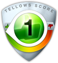 tellows Score 1 zu 0474456716