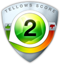 tellows Score 2 zu 0177411512