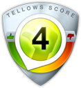 tellows Score 4 zu 0363802651