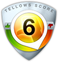 tellows Score 6 zu 0352271157